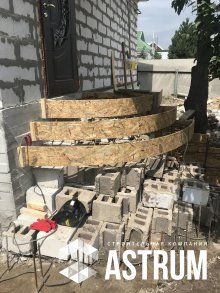 литье бетонных армированных конструкций
